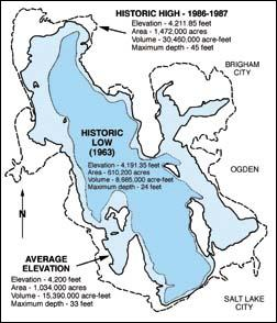 Map of historic high, low and average shorelines.